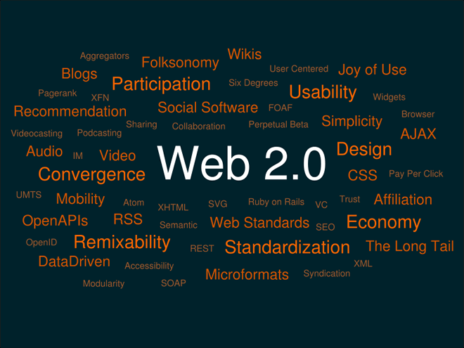 blogging-web-2.0