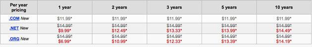 godaddy-prices