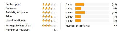 hostgator reviews