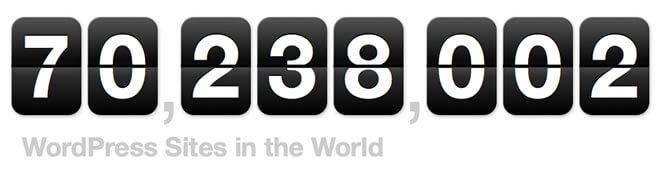 number of wp websites