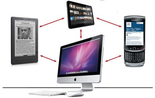 Ubiquitous Computing Images Ubiquitous Computing