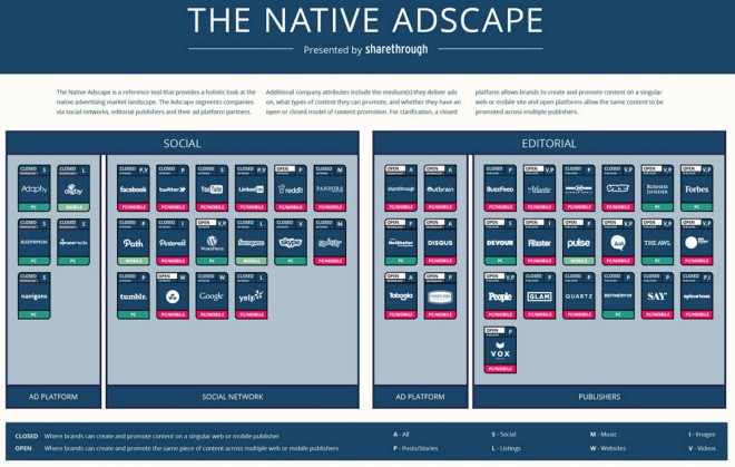 nativeadscape