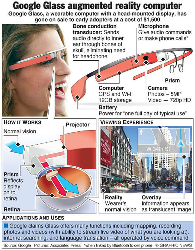 TECH: Google Glass augmented reality computer