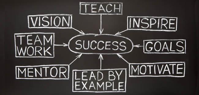 mentoring.board