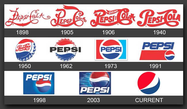 corporate_logos_pepsi