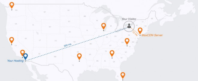MaxCDN connection map