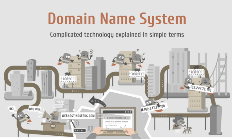 Domain Name System: Complicated Technology Explained in Simple Terms