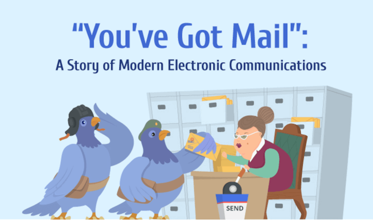 You've Got Mail: a Story of Modern Electronic Communications