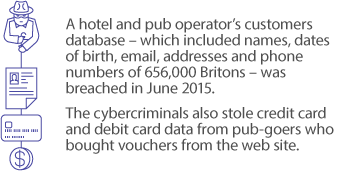database of 656,000 Britons was breached in June 2015