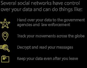 Social Media Privacy Control